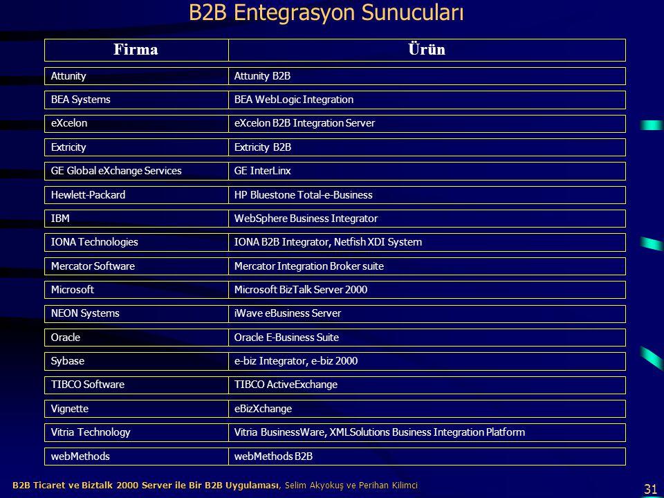 31 B2B Ticaret ve Biztalk 2000 Server ile Bir B2B Uygulaması, Selim Akyokuş ve Perihan Kilimci B2B Ticaret ve Biztalk 2000 Server ile Bir B2B Uygulaması, Selim Akyokuş ve Perihan Kilimci B2B Entegrasyon Sunucuları FirmaÜrün AttunityAttunity B2B BEA SystemsBEA WebLogic Integration eXceloneXcelon B2B Integration Server ExtricityExtricity B2B GE Global eXchange ServicesGE InterLinx Hewlett-PackardHP Bluestone Total-e-Business IBMWebSphere Business Integrator IONA TechnologiesIONA B2B Integrator, Netfish XDI System Mercator SoftwareMercator Integration Broker suite MicrosoftMicrosoft BizTalk Server 2000 NEON SystemsiWave eBusiness Server OracleOracle E-Business Suite Sybasee-biz Integrator, e-biz 2000 TIBCO SoftwareTIBCO ActiveExchange VignetteeBizXchange Vitria TechnologyVitria BusinessWare, XMLSolutions Business Integration Platform webMethodswebMethods B2B
