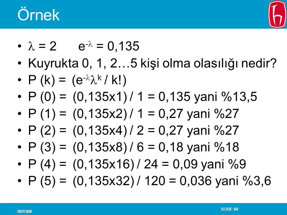 SLIDE 60 BBY208 Örnek = 2 e - = 0,135 Kuyrukta 0, 1, 2…5 kişi olma olasılığı nedir.