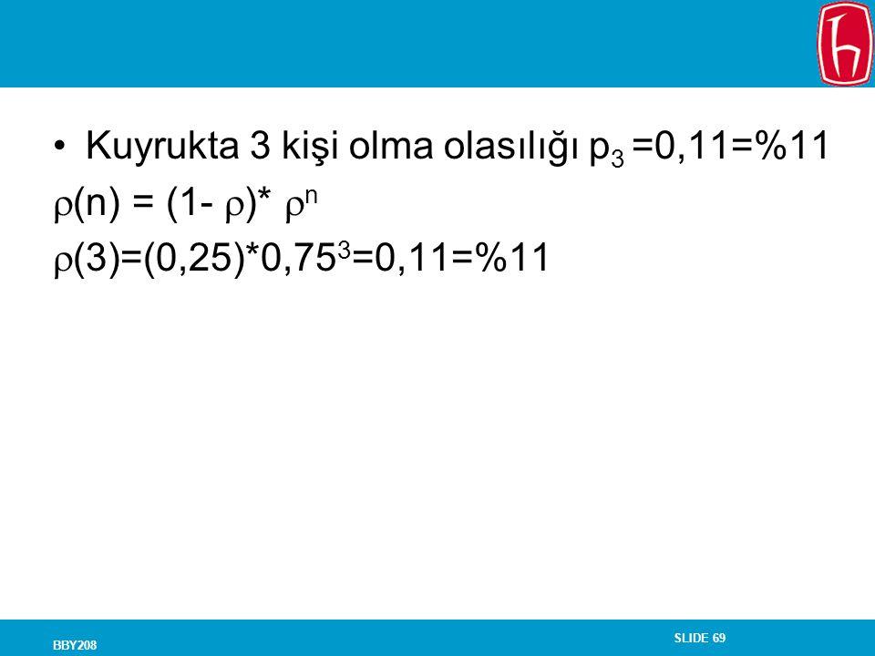 SLIDE 69 BBY208 Kuyrukta 3 kişi olma olasılığı p 3 =0,11=%11  (n) = (1-  )*  n  (3)=(0,25)*0,75 3 =0,11=%11