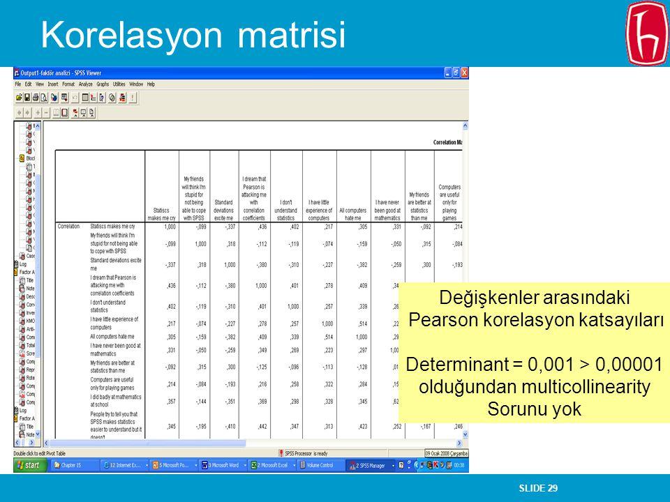 SLIDE 29 Korelasyon matrisi Değişkenler arasındaki Pearson korelasyon katsayıları Determinant = 0,001 > 0,00001 olduğundan multicollinearity Sorunu yo