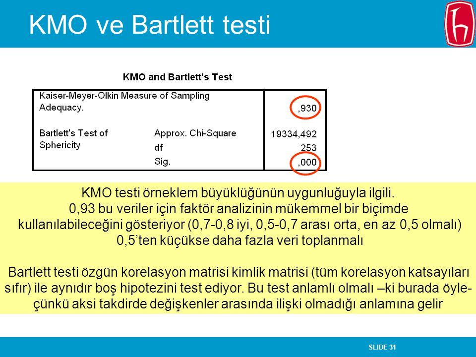 SLIDE 31 KMO ve Bartlett testi KMO testi örneklem büyüklüğünün uygunluğuyla ilgili. 0,93 bu veriler için faktör analizinin mükemmel bir biçimde kullan