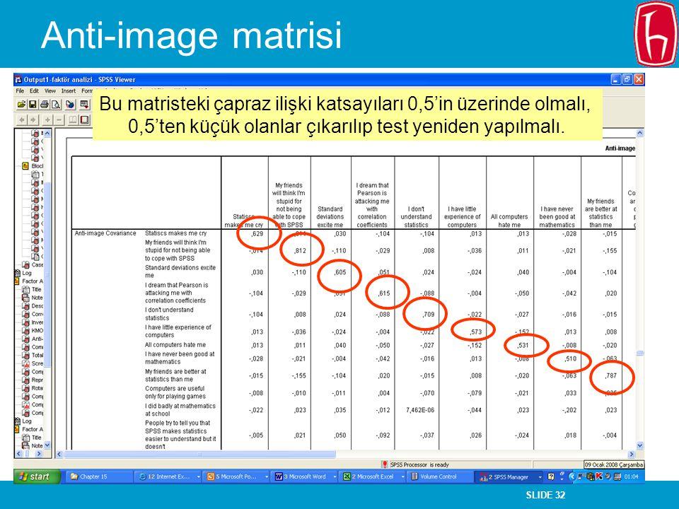 SLIDE 32 Anti-image matrisi Bu matristeki çapraz ilişki katsayıları 0,5'in üzerinde olmalı, 0,5'ten küçük olanlar çıkarılıp test yeniden yapılmalı.