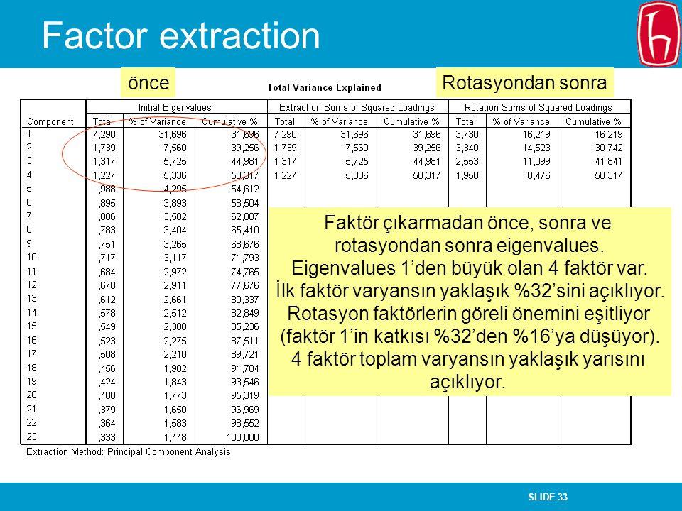 SLIDE 33 Factor extraction Faktör çıkarmadan önce, sonra ve rotasyondan sonra eigenvalues. Eigenvalues 1'den büyük olan 4 faktör var. İlk faktör varya