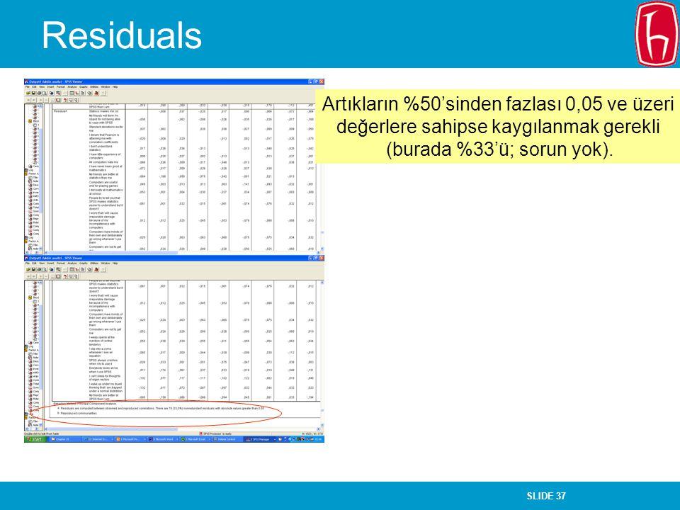 SLIDE 37 Residuals Artıkların %50'sinden fazlası 0,05 ve üzeri değerlere sahipse kaygılanmak gerekli (burada %33'ü; sorun yok).