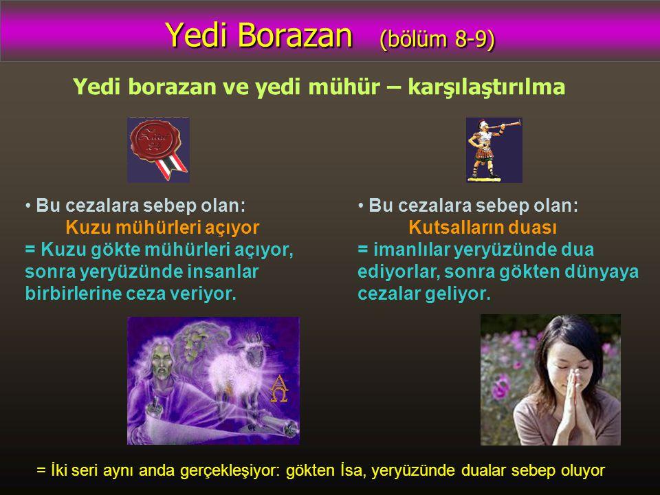 Yedi Borazan (bölüm 8-9) Bu cezalara sebep olan: Kuzu mühürleri açıyor = Kuzu gökte mühürleri açıyor, sonra yeryüzünde insanlar birbirlerine ceza veri