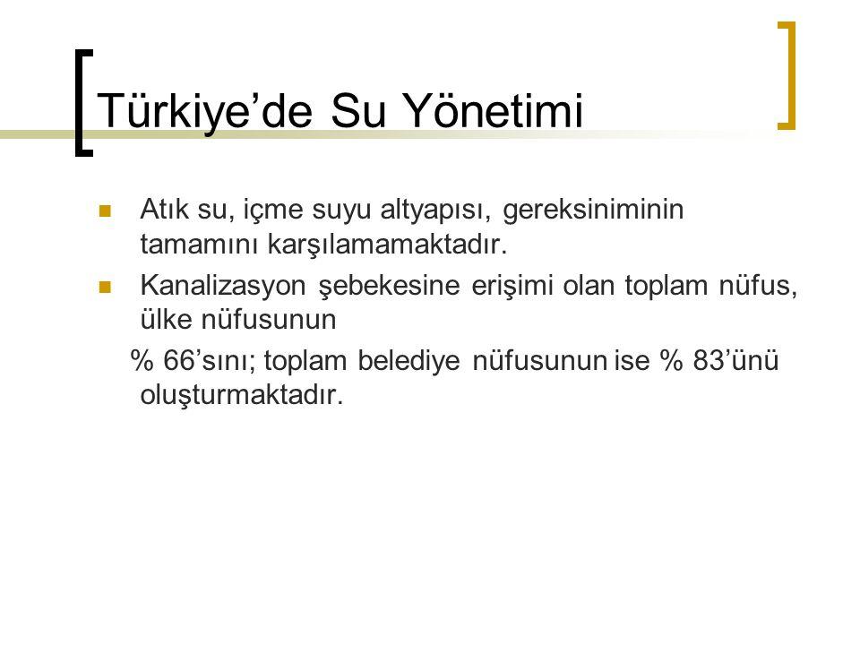 Türkiye'de Su Yönetimi Atık su, içme suyu altyapısı, gereksiniminin tamamını karşılamamaktadır. Kanalizasyon şebekesine erişimi olan toplam nüfus, ülk