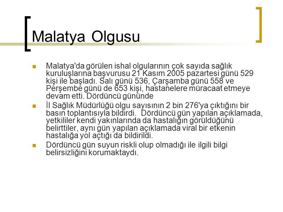 Malatya Olgusu Malatya'da görülen ishal olgularının çok sayıda sağlık kuruluşlarına başvurusu 21 Kasım 2005 pazartesi günü 529 kişi ile başladı. Salı