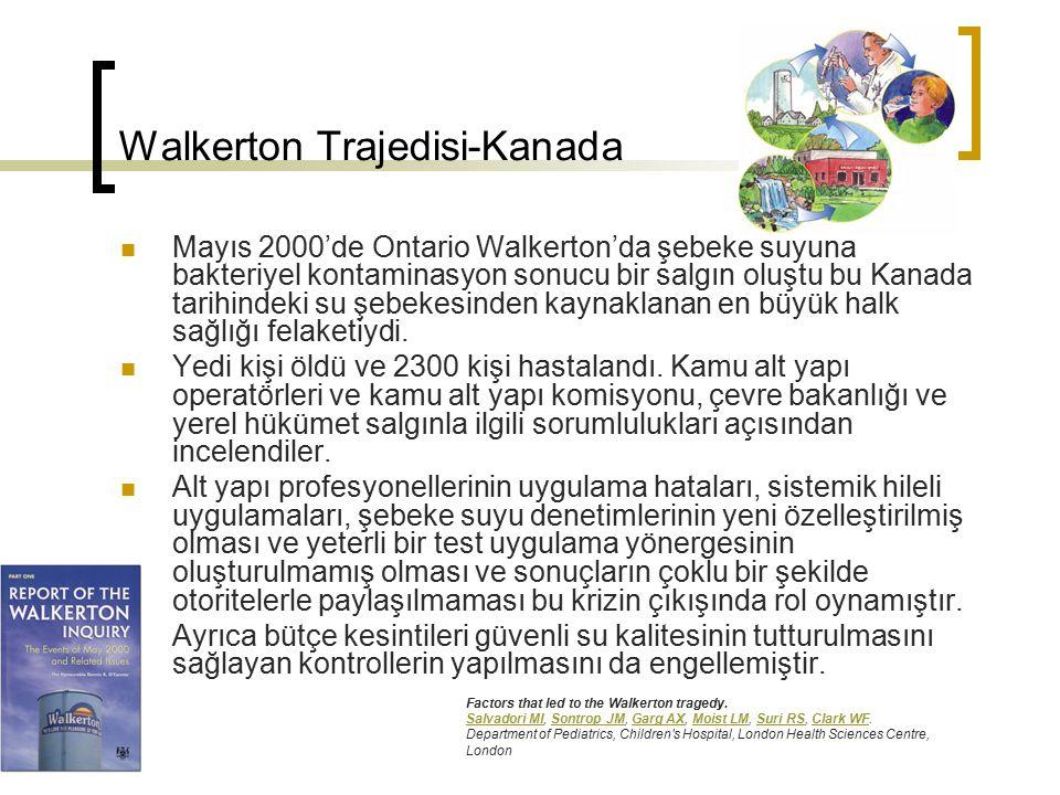 Walkerton Trajedisi-Kanada Mayıs 2000'de Ontario Walkerton'da şebeke suyuna bakteriyel kontaminasyon sonucu bir salgın oluştu bu Kanada tarihindeki su