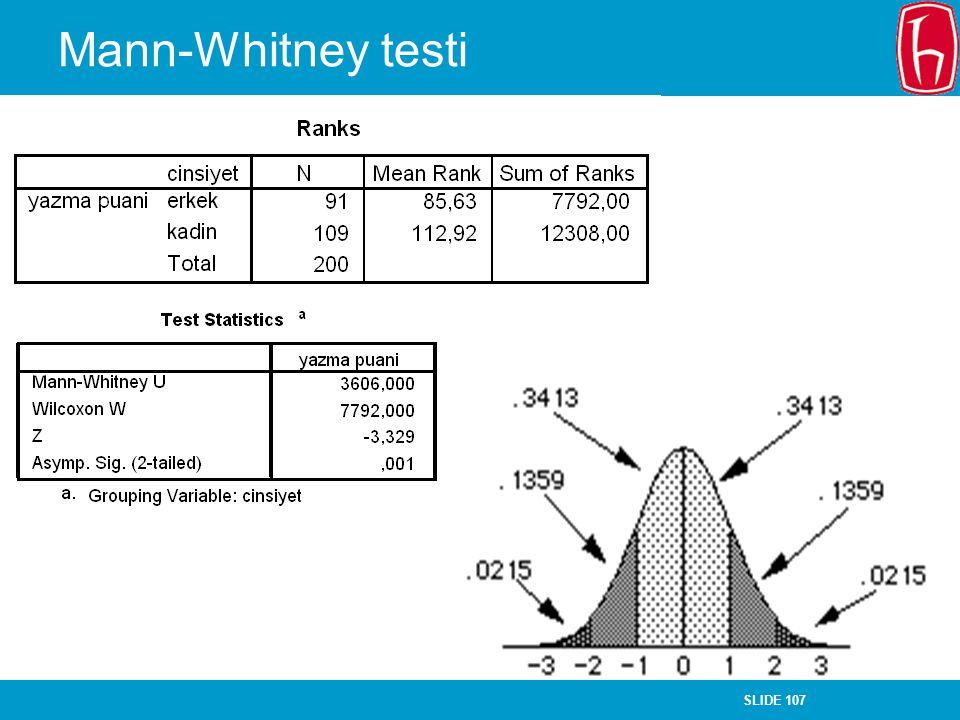SLIDE 107 Mann-Whitney testi