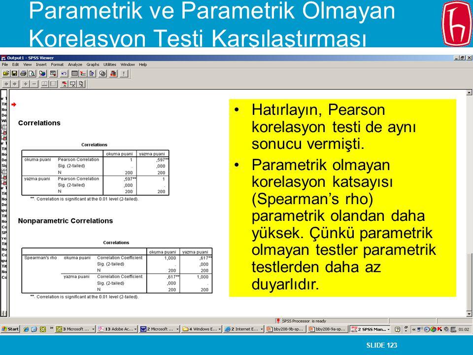 SLIDE 123 Parametrik ve Parametrik Olmayan Korelasyon Testi Karşılaştırması Hatırlayın, Pearson korelasyon testi de aynı sonucu vermişti. Parametrik o