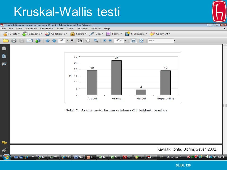 SLIDE 128 Kruskal-Wallis testi Kaynak: Tonta, Bitirim, Sever, 2002