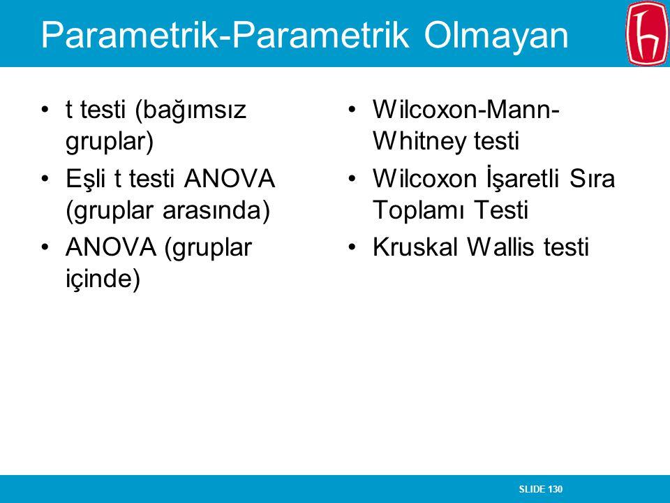 SLIDE 130 Parametrik-Parametrik Olmayan t testi (bağımsız gruplar) Eşli t testi ANOVA (gruplar arasında) ANOVA (gruplar içinde) Wilcoxon-Mann- Whitney