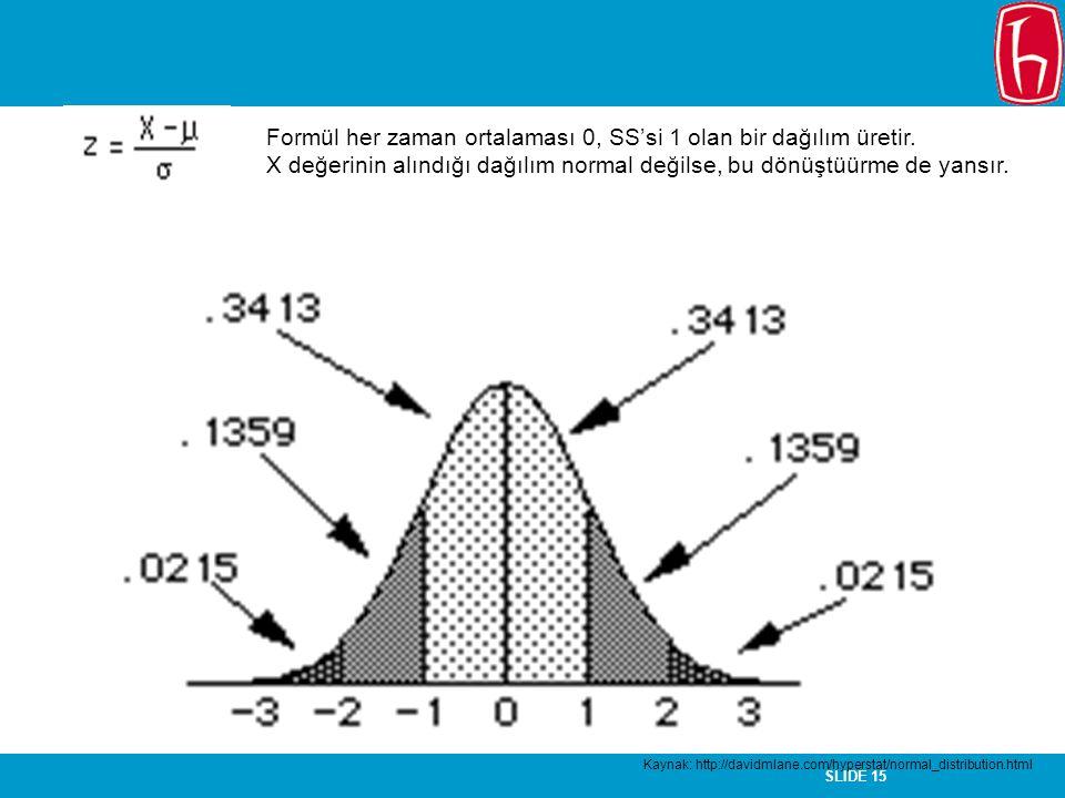 SLIDE 15 Formül her zaman ortalaması 0, SS'si 1 olan bir dağılım üretir. X değerinin alındığı dağılım normal değilse, bu dönüştüürme de yansır. Kaynak