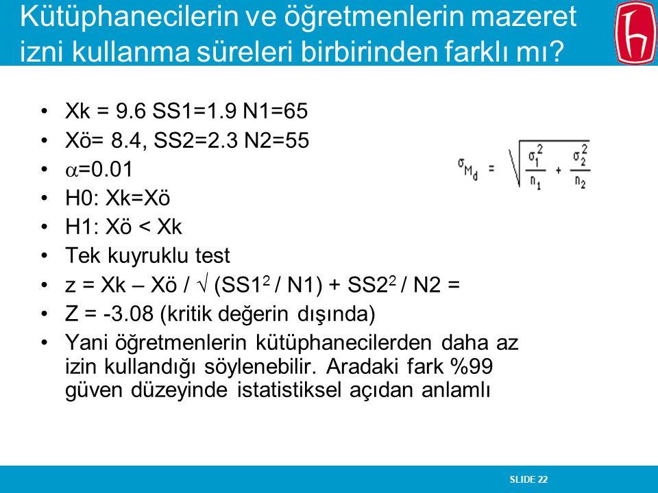 SLIDE 22 Kütüphanecilerin ve öğretmenlerin mazeret izni kullanma süreleri birbirinden farklı mı? Xk = 9.6 SS1=1.9 N1=65 Xö= 8.4, SS2=2.3 N2=55  =0.01