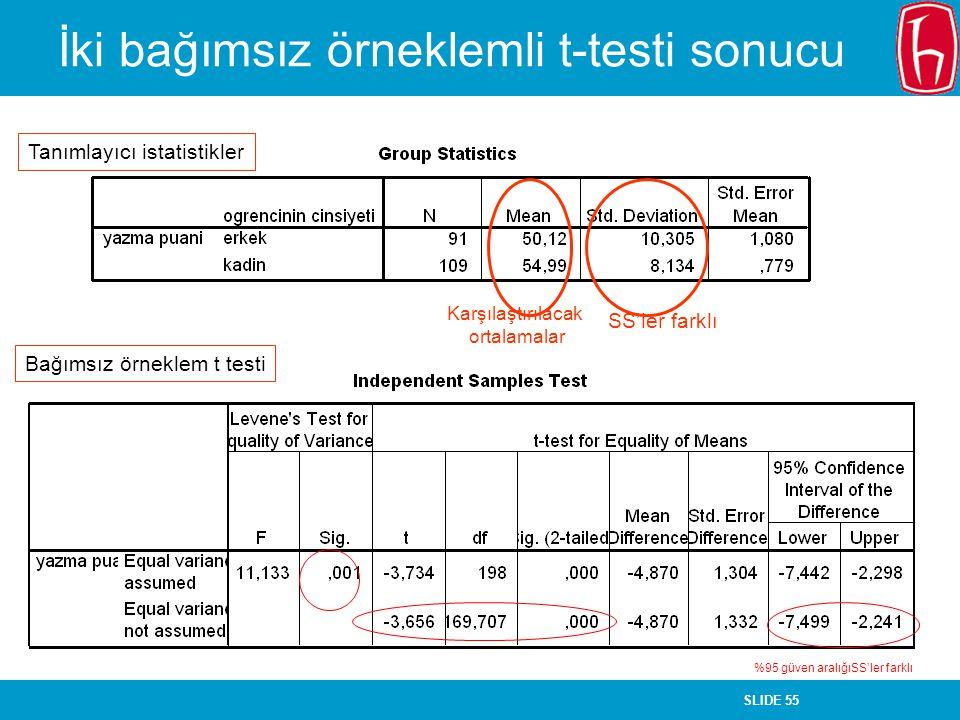 SLIDE 55 İki bağımsız örneklemli t-testi sonucu Karşılaştırılacak ortalamalar SS'ler farklı Tanımlayıcı istatistikler %95 güven aralığıSS'ler farklı B