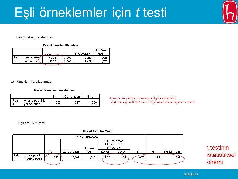 SLIDE 62 Eşli örneklemler için t testi Eşli örneklem istatistikleri Eşli örneklem karşılaştırması Okuma ve yazma puanlarıyla ilgili ekstra bilgi: iliş