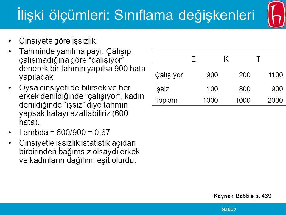 SLIDE 90 Binom testi - SPSS Mönüden Analyze -> Nonparametric tests-> Binomial'i seçin Test değişkenleri olarak Cinsiyet'i seçin.