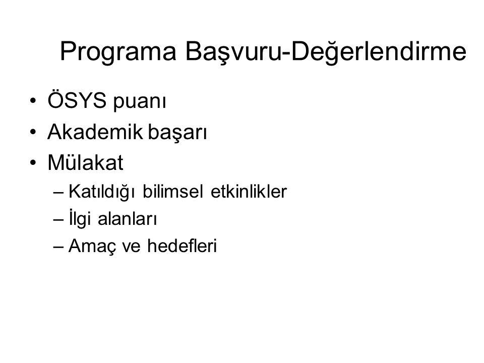 Programa Başvuru-Değerlendirme ÖSYS puanı Akademik başarı Mülakat –Katıldığı bilimsel etkinlikler –İlgi alanları –Amaç ve hedefleri
