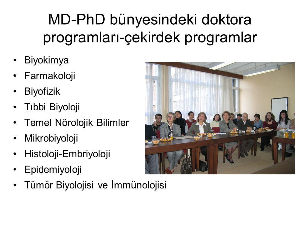 MD-PhD bünyesindeki doktora programları-çekirdek programlar Biyokimya Farmakoloji Biyofizik Tıbbi Biyoloji Temel Nörolojik Bilimler Mikrobiyoloji Hist