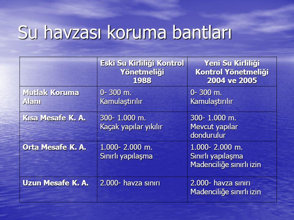 Su havzası koruma bantları Eski Su Kirliliği Kontrol Yönetmeliği 1988 Yeni Su Kirliliği Kontrol Yönetmeliği 2004 ve 2005 Mutlak Koruma Alanı 0- 300 m.