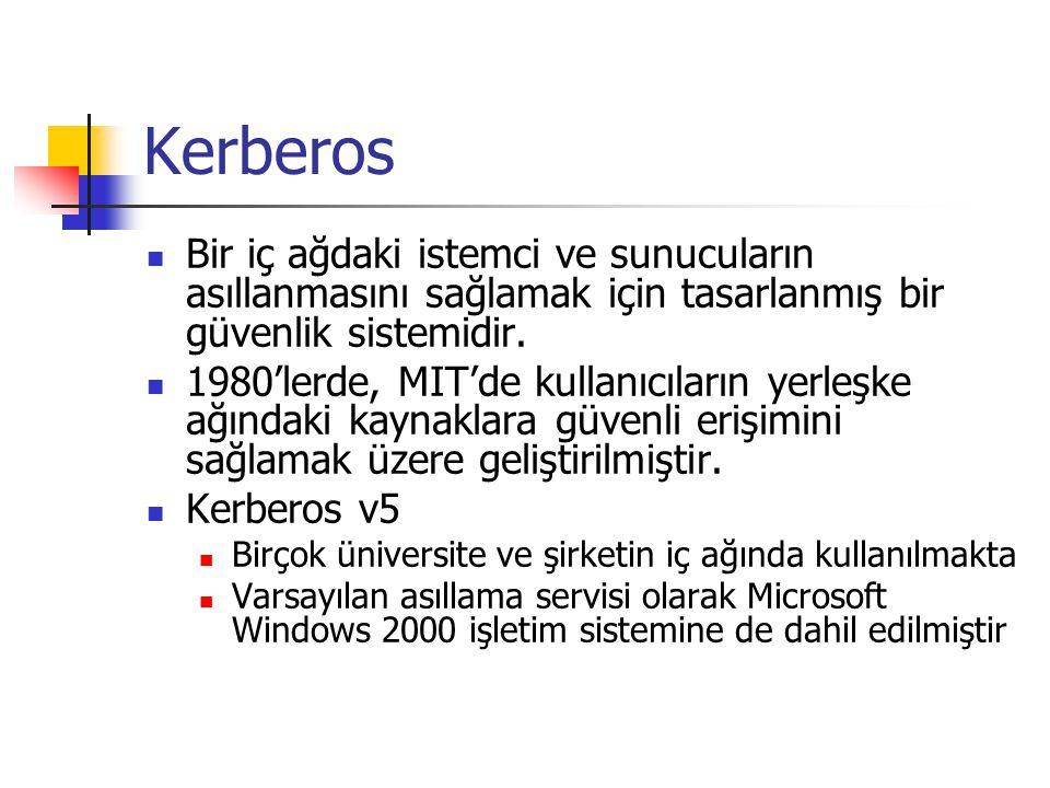 Kerberos Bir iç ağdaki istemci ve sunucuların asıllanmasını sağlamak için tasarlanmış bir güvenlik sistemidir. 1980'lerde, MIT'de kullanıcıların yerle