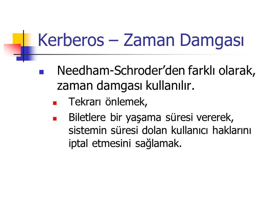Kerberos – Zaman Damgası Needham-Schroder'den farklı olarak, zaman damgası kullanılır. Tekrarı önlemek, Biletlere bir yaşama süresi vererek, sistemin