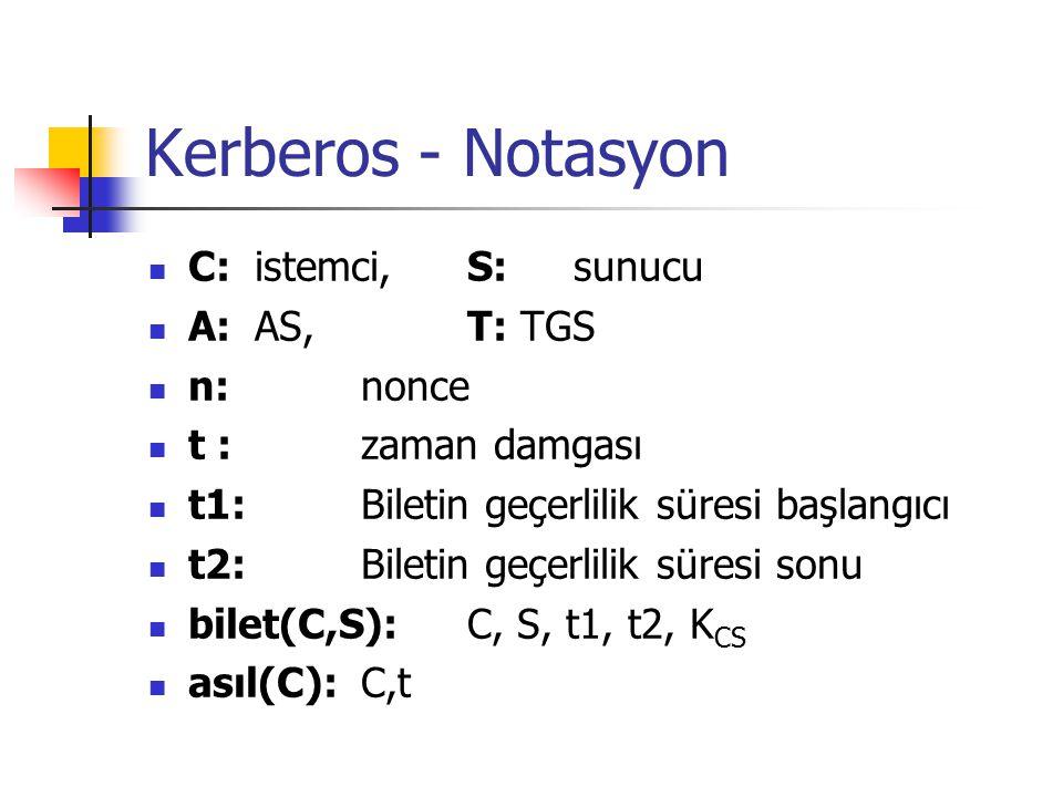 Kerberos - Notasyon C:istemci, S:sunucu A: AS,T: TGS n:nonce t :zaman damgası t1:Biletin geçerlilik süresi başlangıcı t2:Biletin geçerlilik süresi son