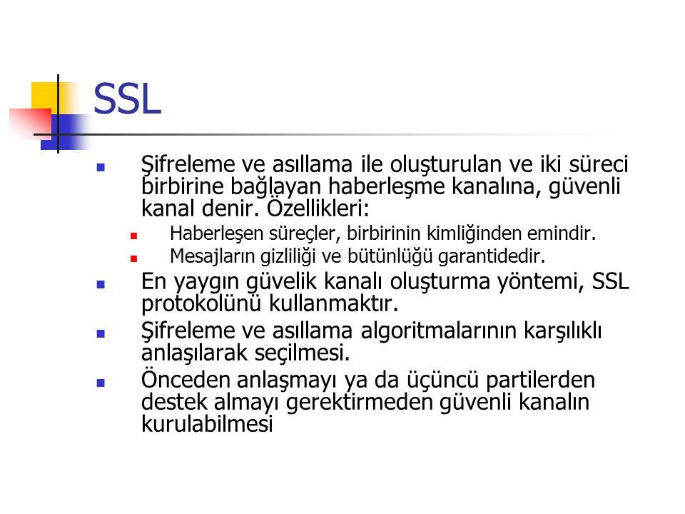 SSL Şifreleme ve asıllama ile oluşturulan ve iki süreci birbirine bağlayan haberleşme kanalına, güvenli kanal denir. Özellikleri: Haberleşen süreçler,