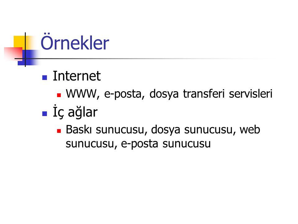 Örnekler Internet WWW, e-posta, dosya transferi servisleri İç ağlar Baskı sunucusu, dosya sunucusu, web sunucusu, e-posta sunucusu