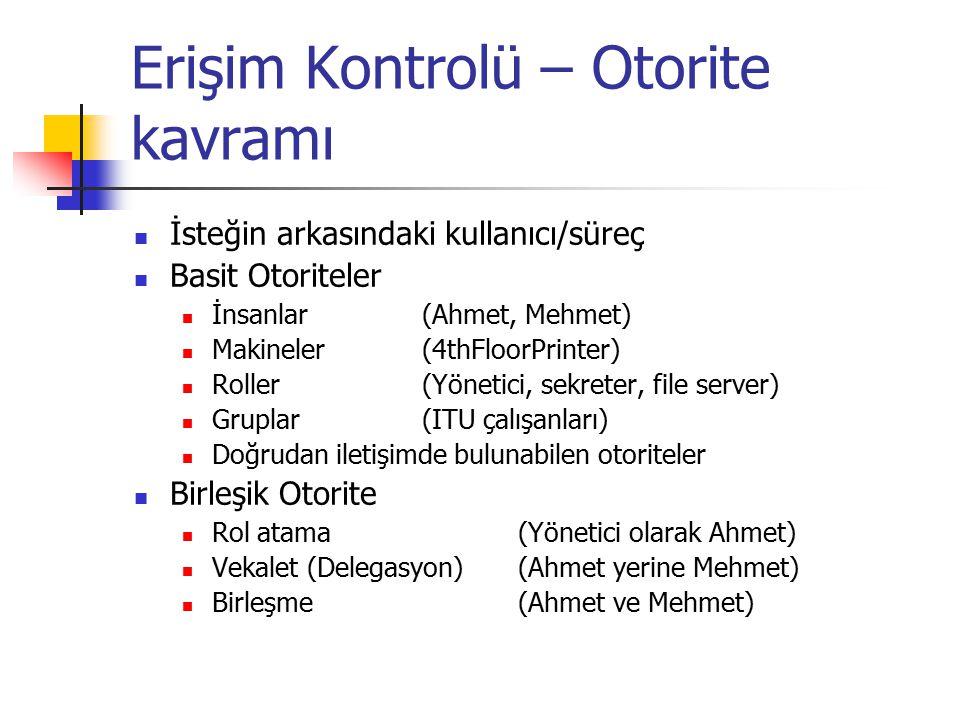 Erişim Kontrolü – Otorite kavramı İsteğin arkasındaki kullanıcı/süreç Basit Otoriteler İnsanlar (Ahmet, Mehmet) Makineler (4thFloorPrinter) Roller (Yö