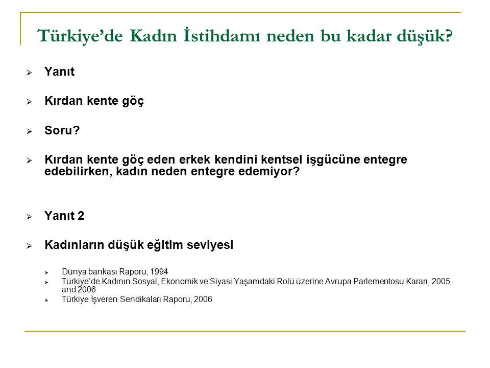 Türkiye'de Kadın İstihdamı neden bu kadar düşük.  Yanıt  Kırdan kente göç  Soru.
