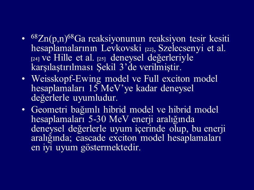68 Zn(p,n) 68 Ga reaksiyonunun reaksiyon tesir kesiti hesaplamalarının Levkovski [22], Szelecsenyi et al. [24] ve Hille et al. [25] deneysel değerleri