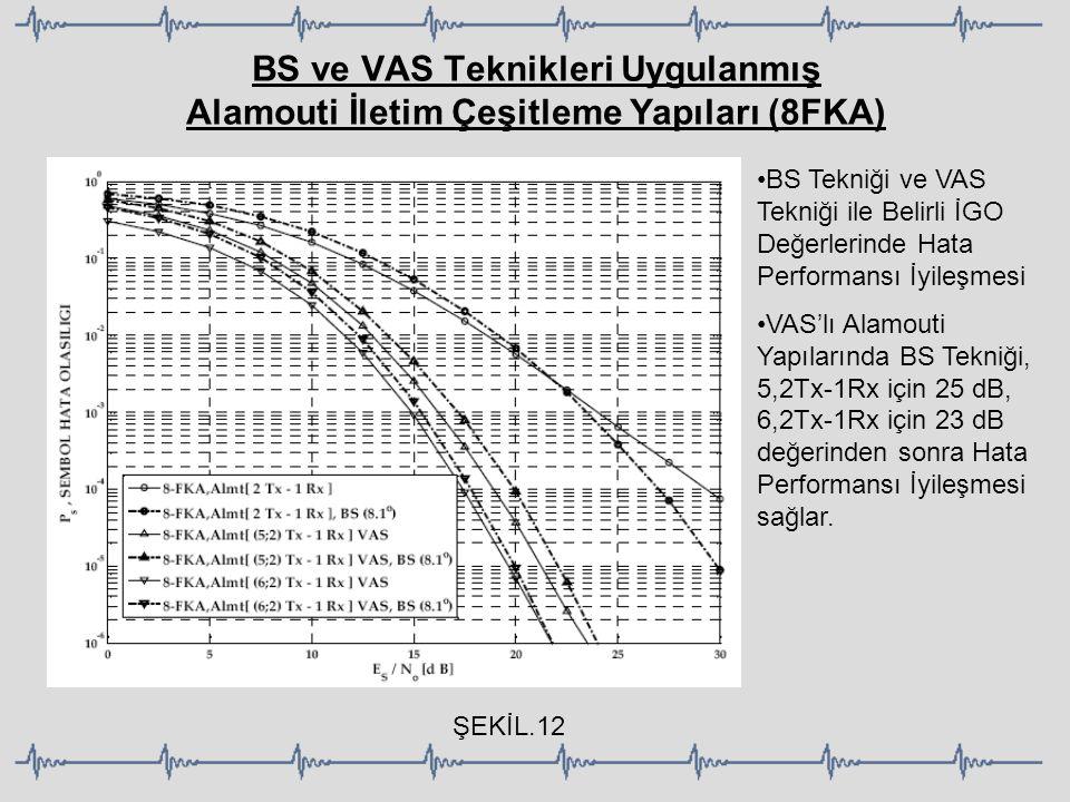BS ve VAS Teknikleri Uygulanmış Alamouti İletim Çeşitleme Yapıları (8FKA) ŞEKİL.12 BS Tekniği ve VAS Tekniği ile Belirli İGO Değerlerinde Hata Perform