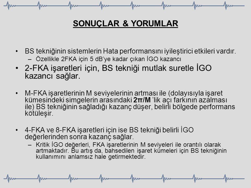 SONUÇLAR & YORUMLAR BS tekniğinin sistemlerin Hata performansını iyileştirici etkileri vardır. –Özellikle 2FKA için 5 dB'ye kadar çıkan İGO kazancı 2-