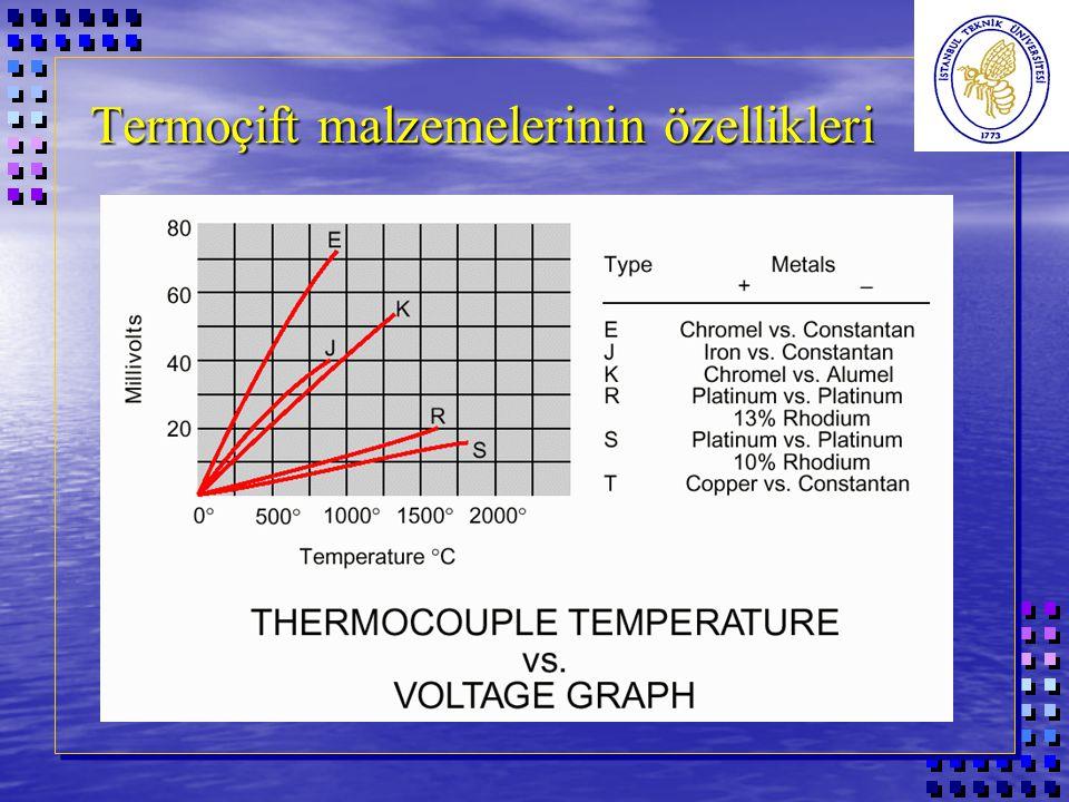 Termoçift malzemelerinin özellikleri