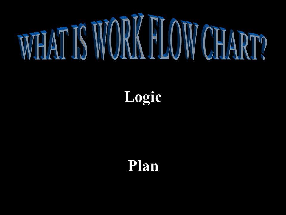 Logic Plan