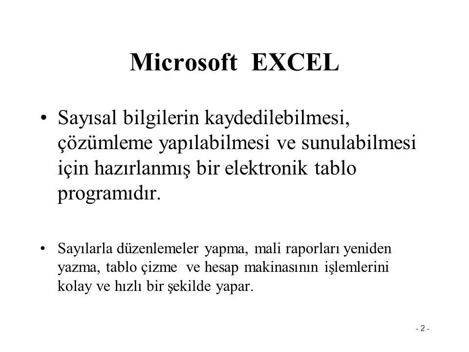 - 2 - Microsoft EXCEL Sayısal bilgilerin kaydedilebilmesi, çözümleme yapılabilmesi ve sunulabilmesi için hazırlanmış bir elektronik tablo programıdır.