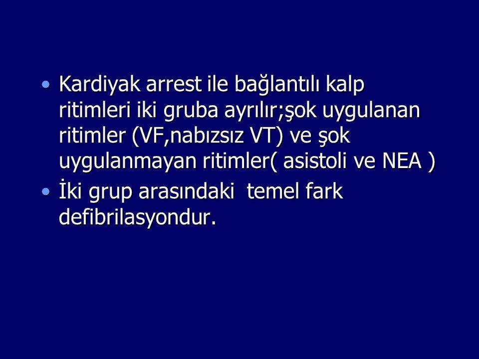 Kardiyak arrest ile bağlantılı kalp ritimleri iki gruba ayrılır;şok uygulanan ritimler (VF,nabızsız VT) ve şok uygulanmayan ritimler( asistoli ve NEA