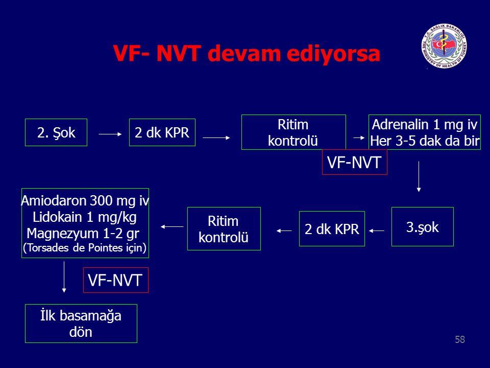 58 VF- NVT devam ediyorsa 2. Şok2 dk KPR Adrenalin 1 mg iv Her 3-5 dak da bir Ritim kontrolü 3.şok 2 dk KPR Amiodaron 300 mg iv Lidokain 1 mg/kg Magne
