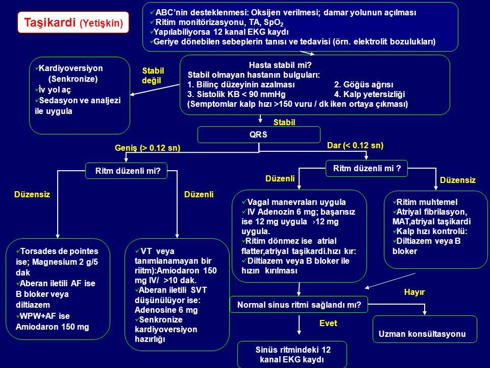 ABC'nin desteklenmesi: Oksijen verilmesi; damar yolunun açılması Ritim monitörizasyonu, TA, SpO 2 Yapılabiliyorsa 12 kanal EKG kaydı Geriye dönebilen
