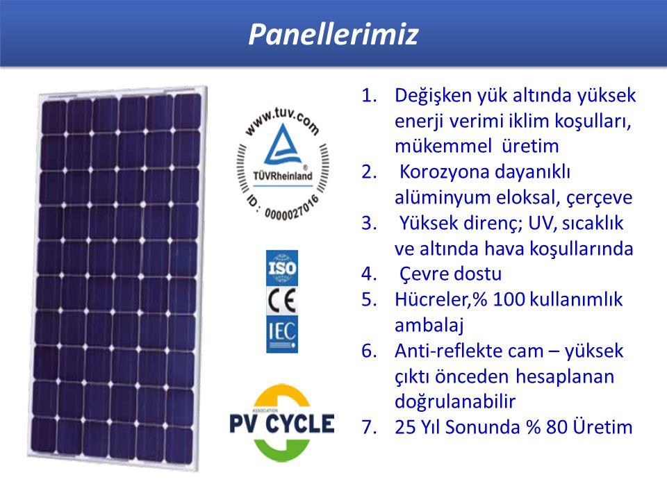 Panellerimiz 1.Değişken yük altında yüksek enerji verimi iklim koşulları, mükemmel üretim 2.