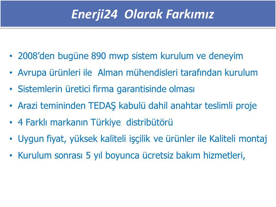 24 Elektrik Üretmek 1.Elektrik ve ısınma giderlerinizi sıfırlar faturadan kurtarır 2.İşletmelerin ve fabrikaların elektrik ihtiyacını karşılar 3.İşletme giderlerini düşürür ve geliri artırır 4.Enerji satarak gelir elde etmenizi sağlar 5.Başka yatırımları finanse etmek için gelir elde ettirir 6.Elektrik Kesintilerinin önüne geçer 7.Boşa giden paranızın cebinizde kalmasını sağlar 8.36 Kuruş enerji kullanımını 5 kuruşa düşürür 9.Doğayı korur çevreyi temiz tutar.