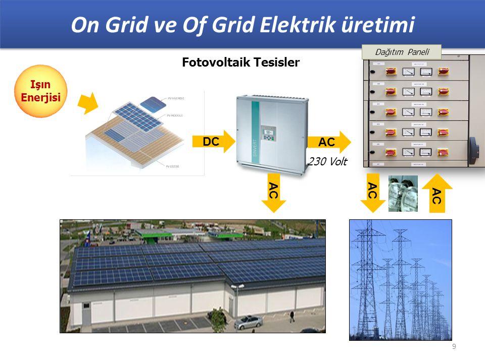 Fotovoltaik Tesisler On Grid ve Of Grid Elektrik üretimi 9 DC AC 230 Volt Işın Enerjisi AC Dağıtım Paneli AC