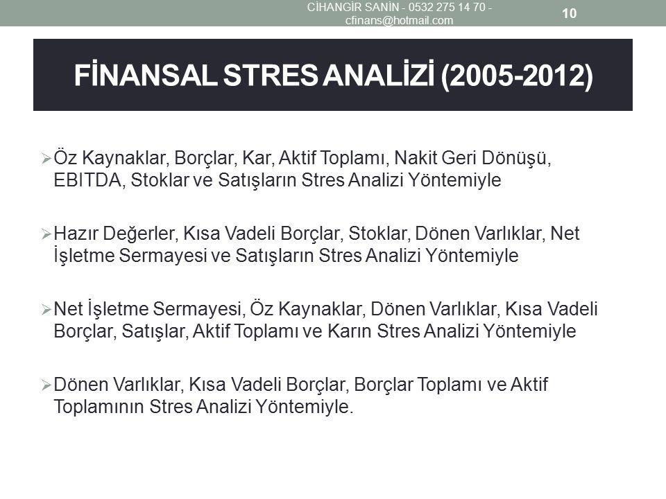 FİNANSAL STRES ANALİZİ (2005-2012)  Öz Kaynaklar, Borçlar, Kar, Aktif Toplamı, Nakit Geri Dönüşü, EBITDA, Stoklar ve Satışların Stres Analizi Yöntemiyle  Hazır Değerler, Kısa Vadeli Borçlar, Stoklar, Dönen Varlıklar, Net İşletme Sermayesi ve Satışların Stres Analizi Yöntemiyle  Net İşletme Sermayesi, Öz Kaynaklar, Dönen Varlıklar, Kısa Vadeli Borçlar, Satışlar, Aktif Toplamı ve Karın Stres Analizi Yöntemiyle  Dönen Varlıklar, Kısa Vadeli Borçlar, Borçlar Toplamı ve Aktif Toplamının Stres Analizi Yöntemiyle.