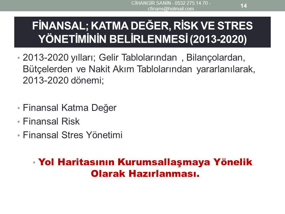 FİNANSAL; KATMA DEĞER, RİSK VE STRES YÖNETİMİNİN BELİRLENMESİ (2013-2020) 2013-2020 yılları; Gelir Tablolarından, Bilançolardan, Bütçelerden ve Nakit Akım Tablolarından yararlanılarak, 2013-2020 dönemi; Finansal Katma Değer Finansal Risk Finansal Stres Yönetimi Yol Haritasının Kurumsallaşmaya Yönelik Olarak Hazırlanması.