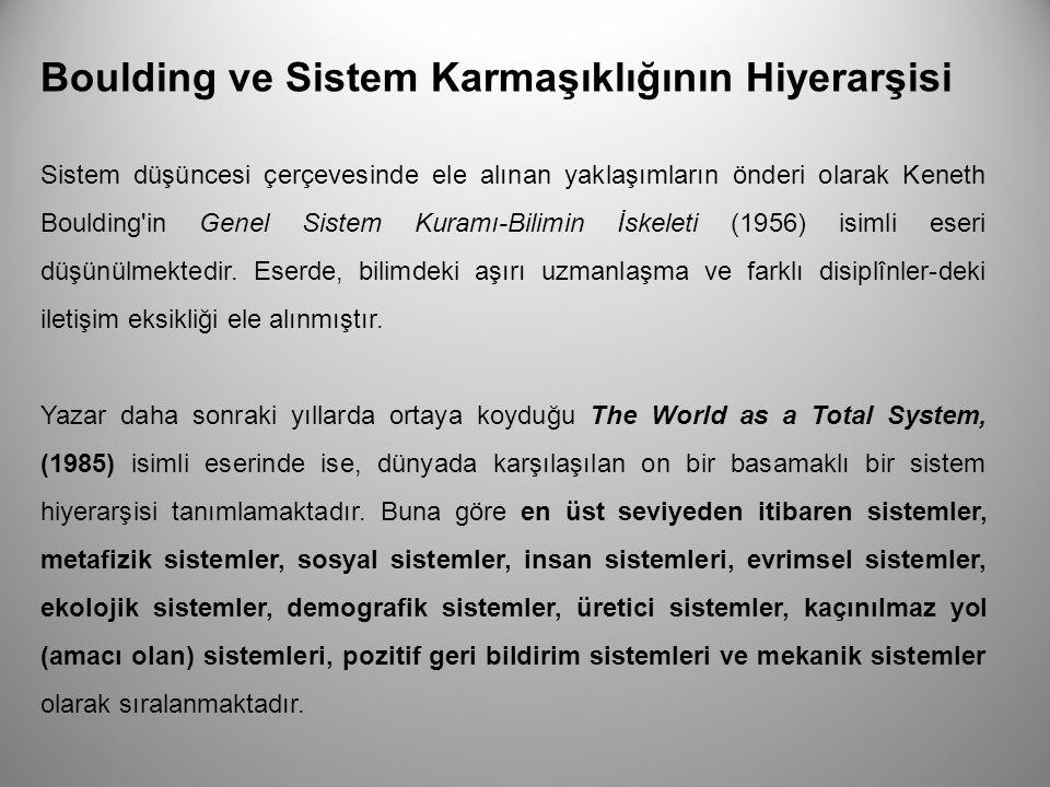 Boulding ve Sistem Karmaşıklığının Hiyerarşisi Sistem düşüncesi çerçevesinde ele alınan yaklaşımların önderi olarak Keneth Boulding'in Genel Sistem Ku