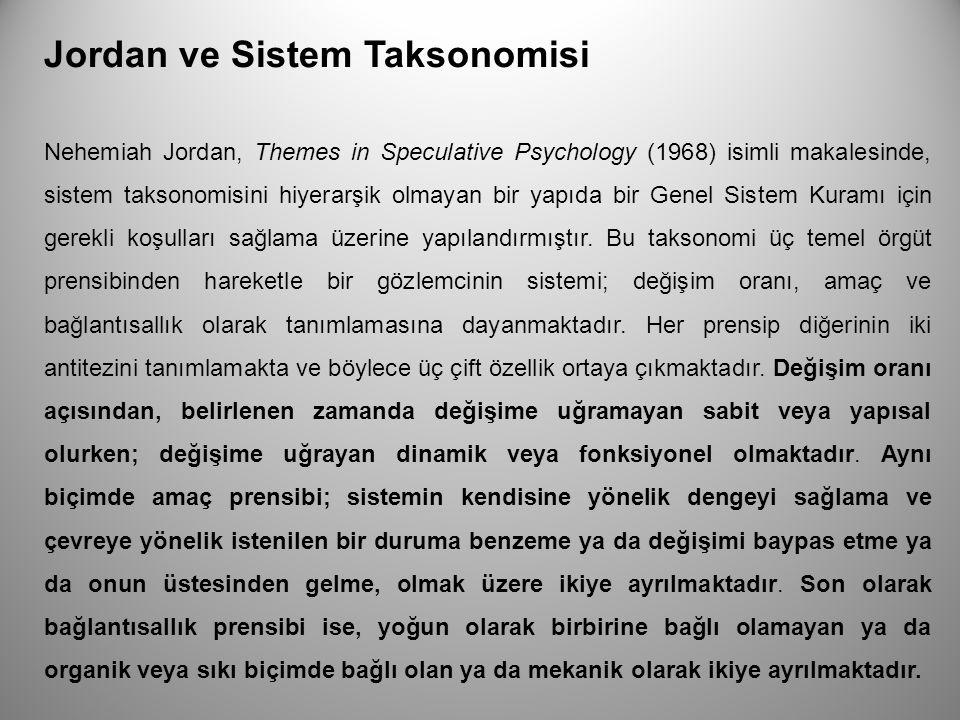 Jordan ve Sistem Taksonomisi Nehemiah Jordan, Themes in Speculative Psychology (1968) isimli makalesinde, sistem taksonomisini hiyerarşik olmayan bir