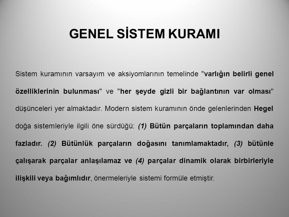 GENEL SİSTEM KURAMI Sistem kuramının varsayım ve aksiyomlarının temelinde