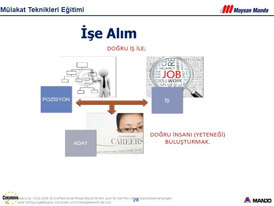 28 Mülakat Teknikleri Eğitimi Abteilung | 16.02.2006 | © Alle Rechte bei Robert Bosch GmbH, auch für den Fall von Schutzrechtsanmeldungen. Jede Verfüg