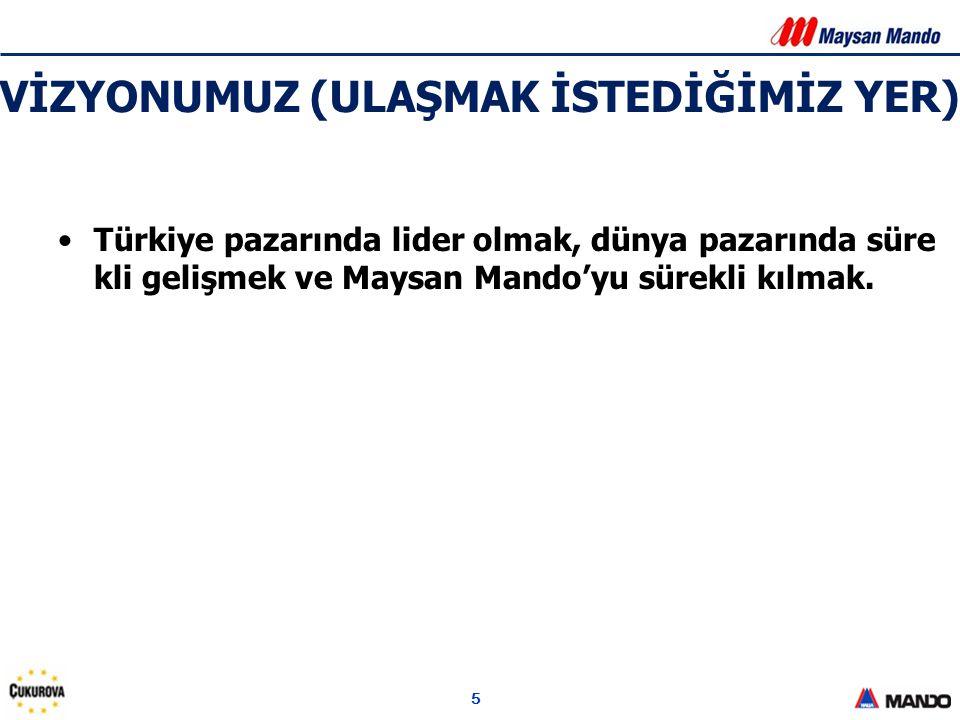 5 VİZYONUMUZ (ULAŞMAK İSTEDİĞİMİZ YER) Türkiye pazarında lider olmak, dünya pazarında süre kli gelişmek ve Maysan Mando'yu sürekli kılmak.